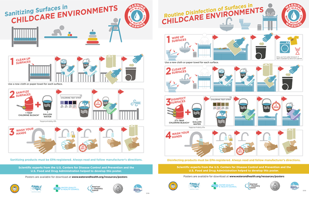 Childcare Posters